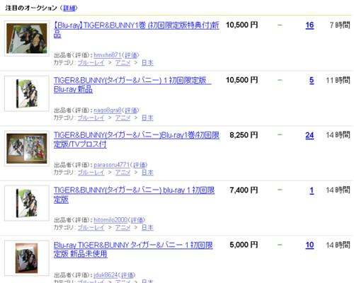 「TIGER & BUNNY」BD1巻完売続出!ヤフオクでは定価の3~4倍以上で出品も!?