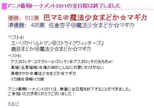 『アニメ最萌トーナメント2011』結果発表!見事1位に輝いたのは、ティr