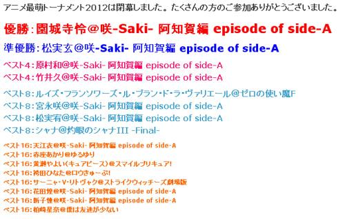 『アニメ最萌トーナメント2012』の結果発表!1位に輝いたのは...!?